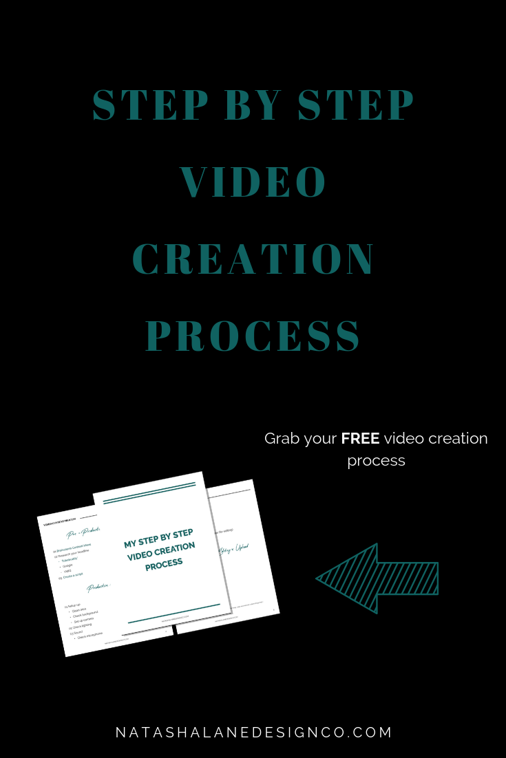 Video creation process Pinterest graphic 1