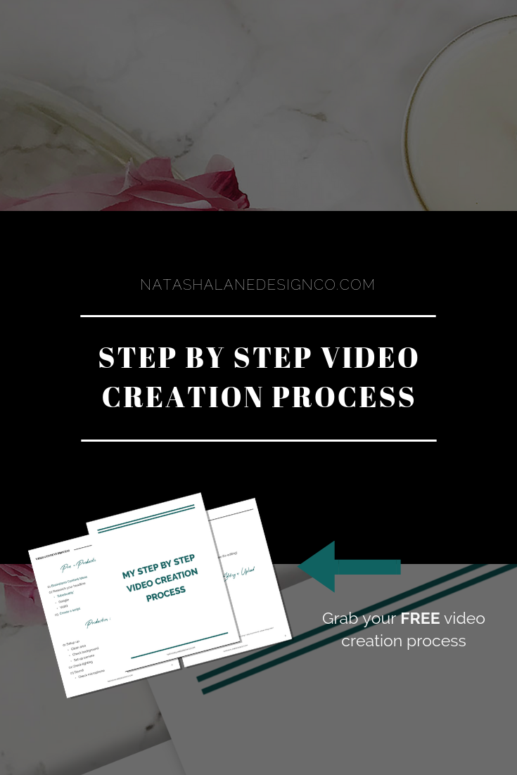 Video creation process Pinterest graphic 2