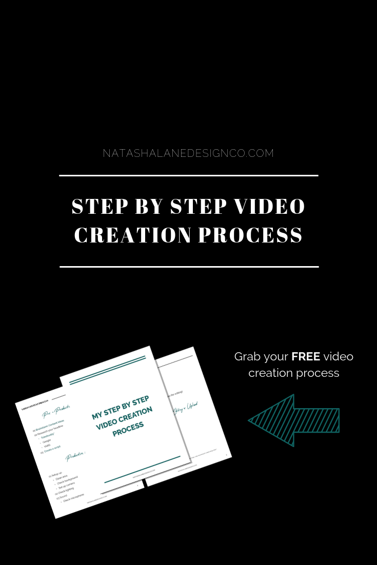 Video creation process Pinterest graphic 3