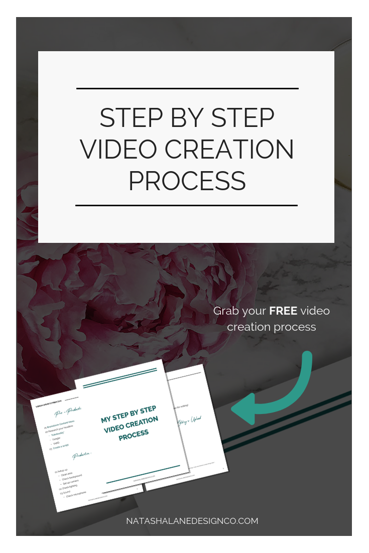Video creation process Pinterest graphic 4