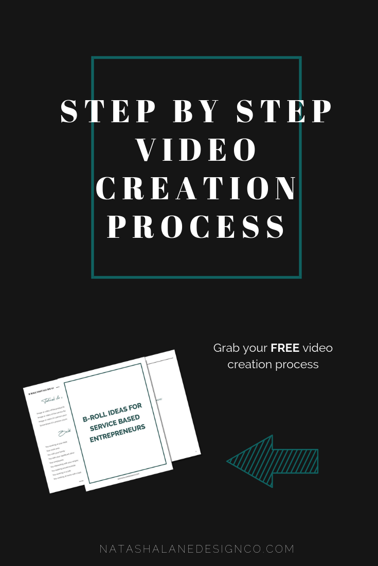 Video creation process Pinterest graphic 5